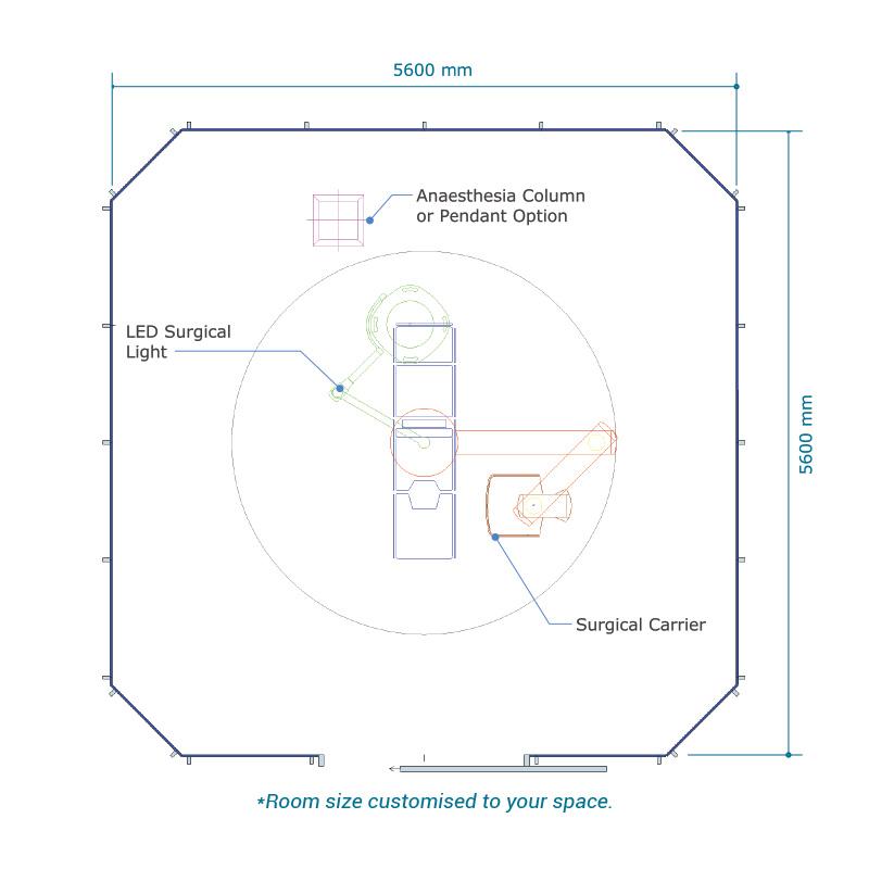 Modular OR Design - Modular OR